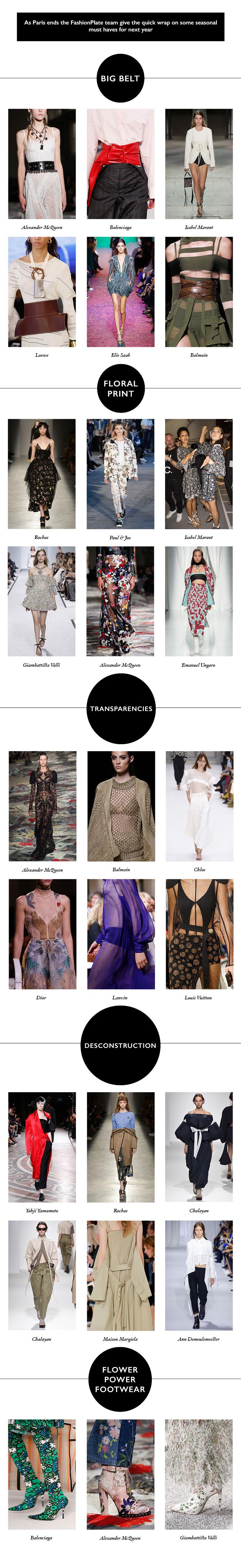 fashionplate_pfw